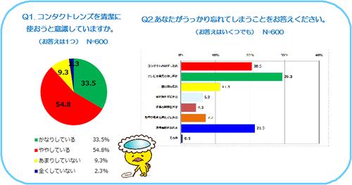 意識調査グラフ①-3.png