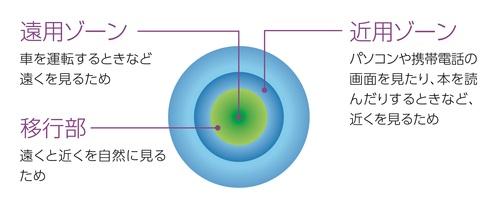 レンズ設計図.jpg