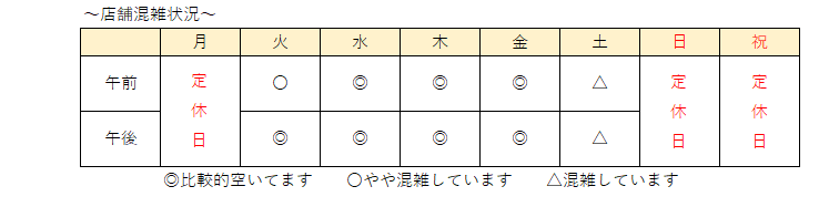 店舗混雑状況(2020.11).png