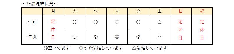 混雑状況ブログ(2020.7.改定).png