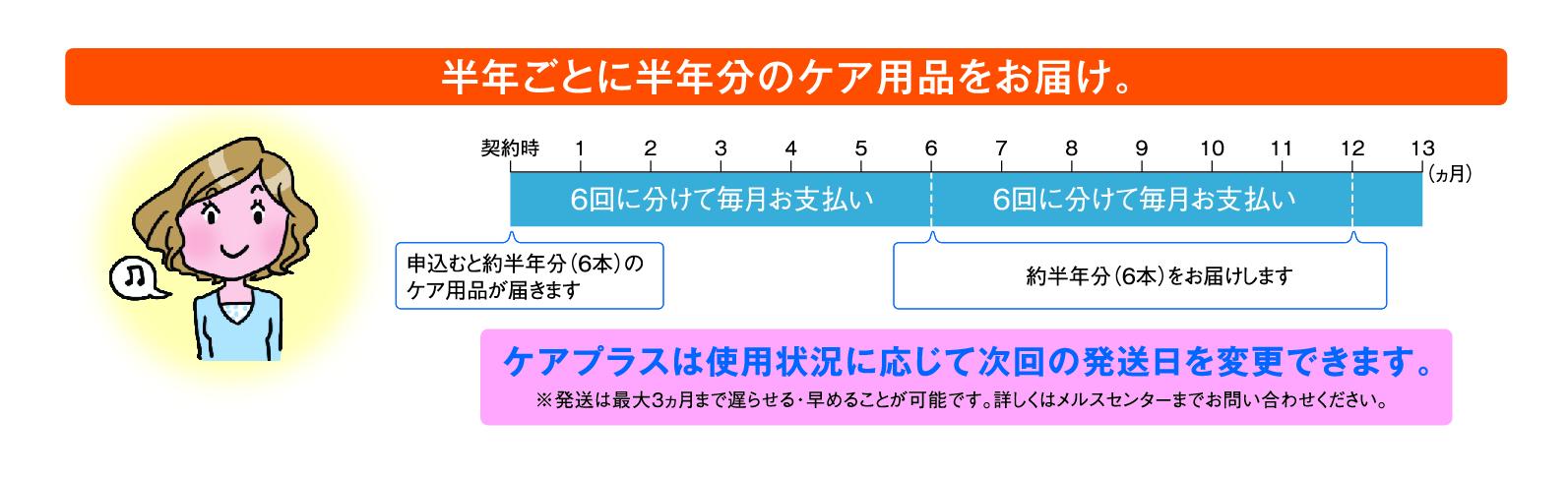 ケアプラ発送日.jpg
